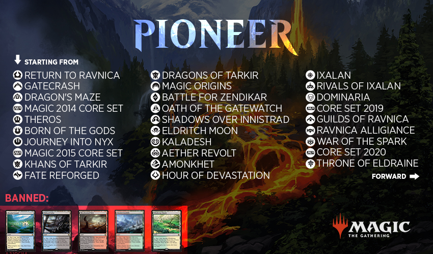 10-21 through 10-27 (Featuring Pioneer Open House)